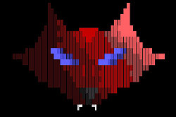 RedWolf Ansi from Cave BBS by Nukemaster