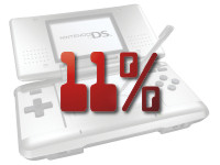 NDS System-Name Percentage