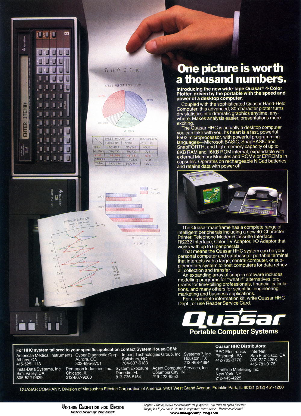 quasar computers and different market structures