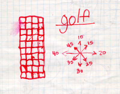 Chris Apple IIc hand-drawn Golf Map and Reference - circa 1980s