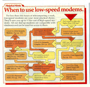 When to use low speed modems.