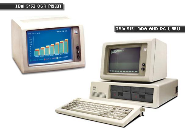 Early IBM PC Displays