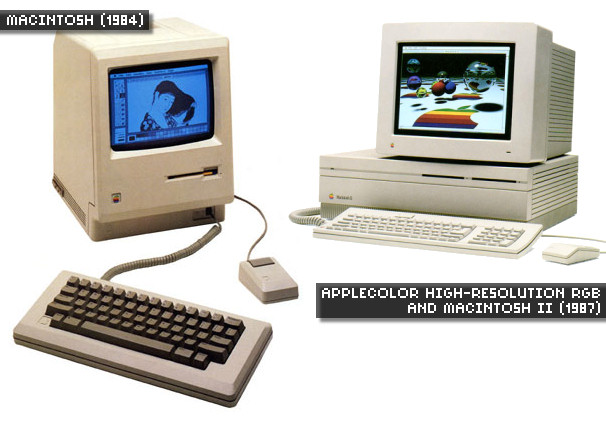 Macintosh Displays